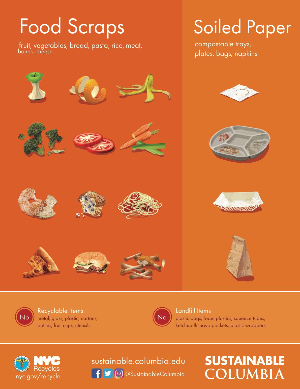 Food Scraps recycling poster